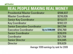 Shaklee Dream Plan: Real People Making Real Money