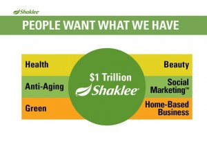 Shaklee Dream Plan: People Want What We Have