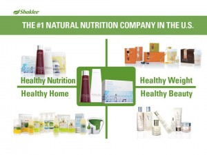 Shaklee Dream Plan: Product Categories