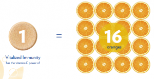 Shaklee Vitalized Immunity - One Tablet is the same as 16 oranges